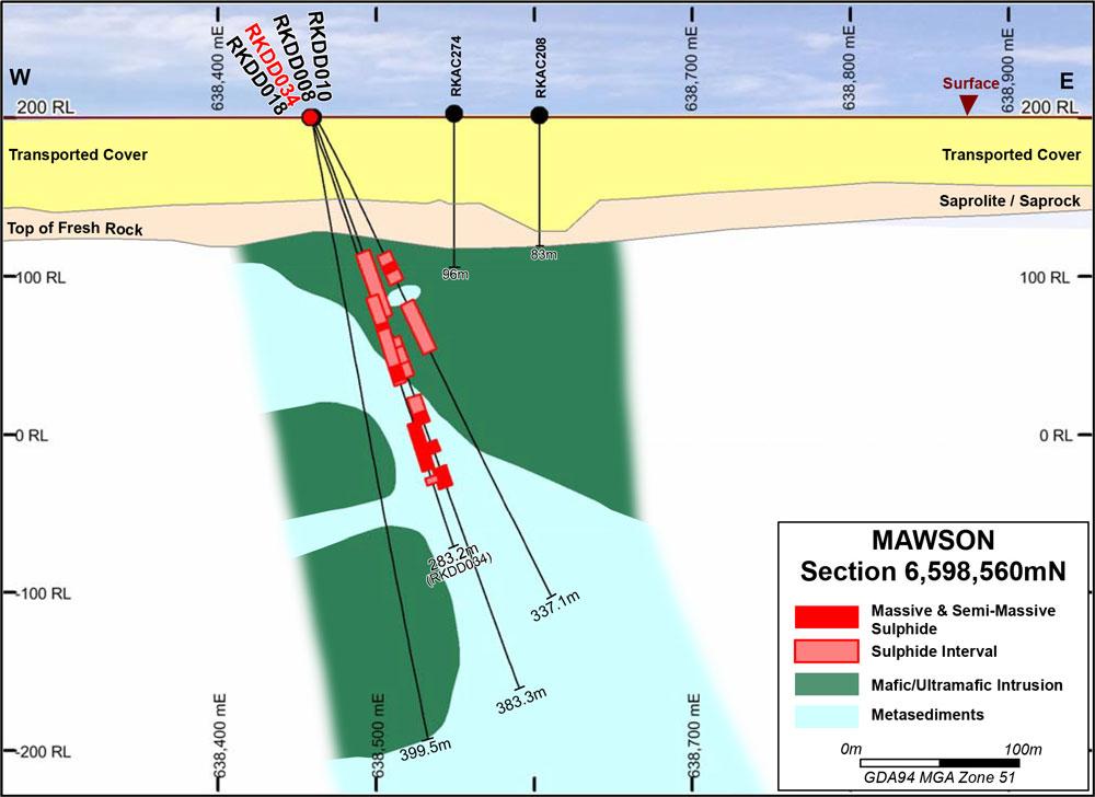 Fraser Range Rockford Exploration
